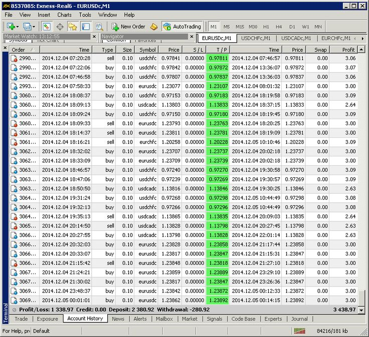 Forex scalping ea 4