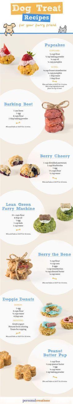 7 Super Duper Easy Homemade Dog Treat Recipes