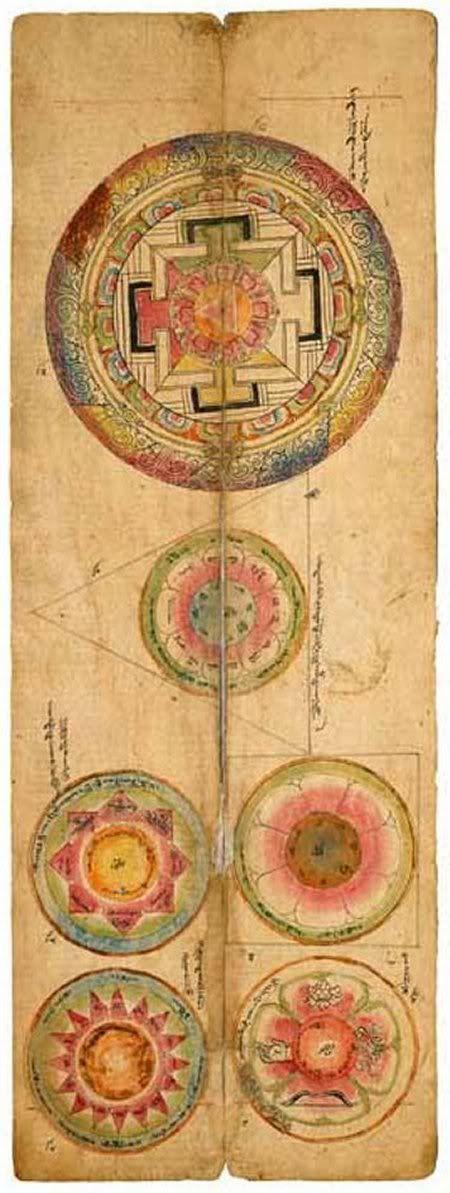 Six Mandalas, Central Tibet Lhasa, c.1665  #art #myt