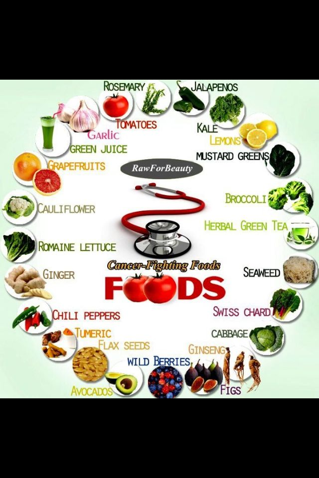 Cancer fighting foods!!!