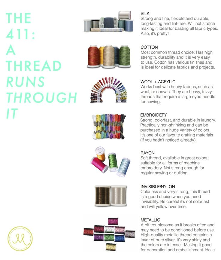 For The Makers: The 411: Thread