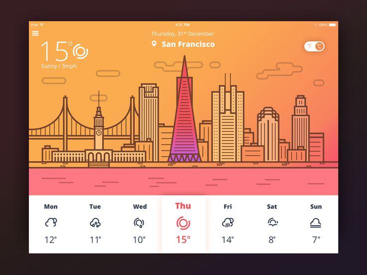 Weather App by Valentyn Khenkin