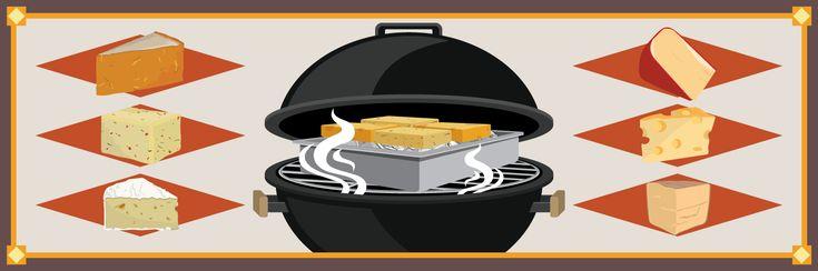 Πήραμε άδεια να μεταφράσουμε και να δημοσιεύσουμε το άρθρο του John Thomas στην ιστοσελίδα www.fix.com, όπου με απλό τρόπο εξηγεί πώς μπορεί κανείς να «καπνίσει» το δικό του τυρί στο σπίτι.