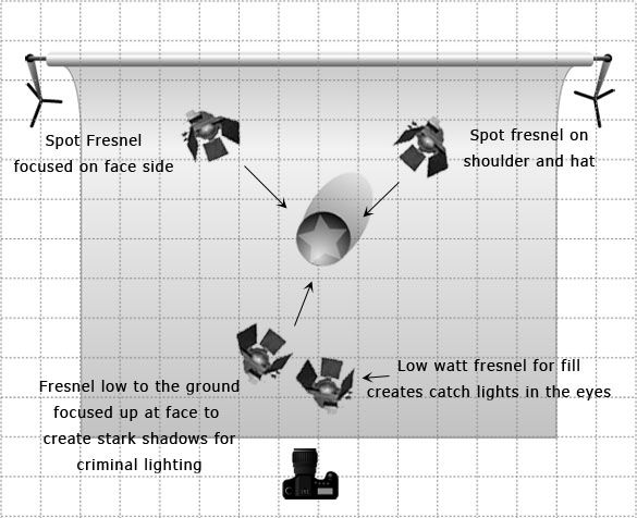continuous lighting setups for film noir photography - Google Search  sc 1 st  Pinterest & 12 best lighting set ups images on Pinterest | Art teachers ... azcodes.com