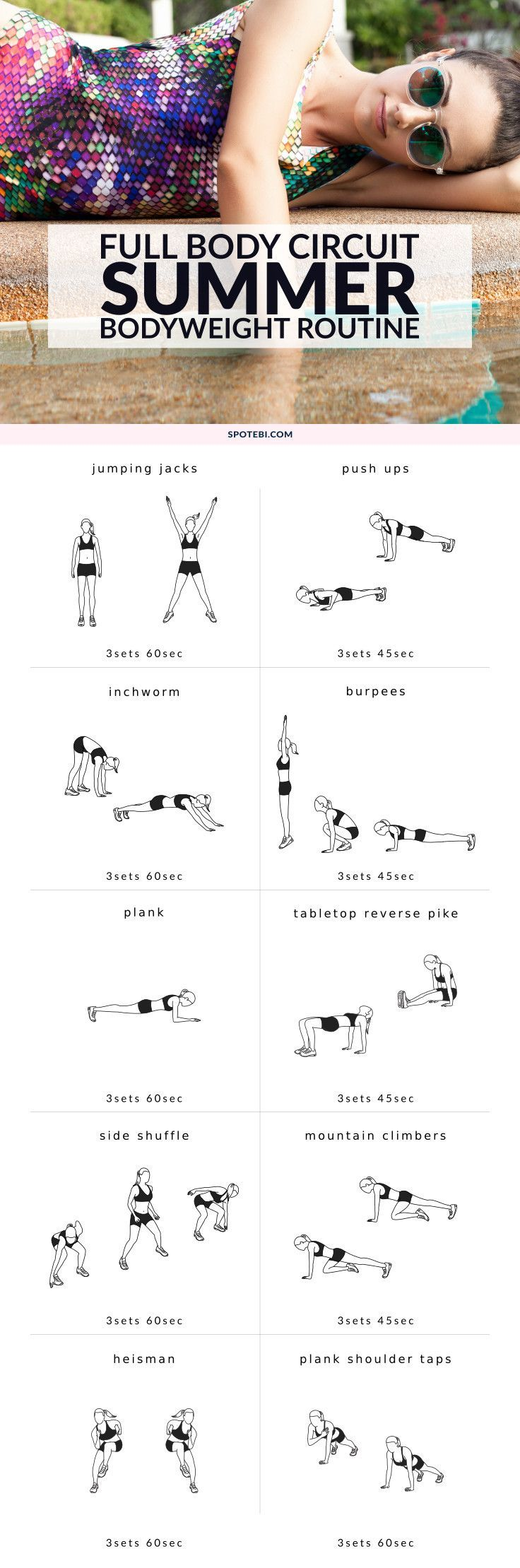 Get ready for the beach with these 10 calorie blasting moves! A summer body workout with butt lifting, core strengthening, and arm sculpting exercises. Boost your metabolism and get your body in shape for bikini season! http://www.spotebi.com/workout-routines/summer-body-workout-full-body-bodyweight-circuit/