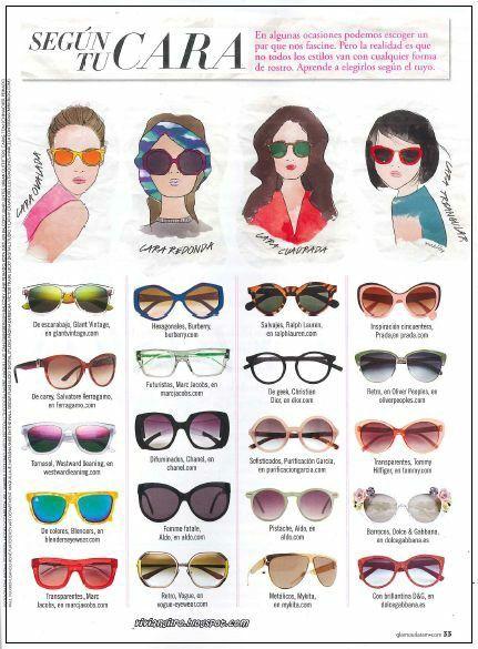 Tablero para cada mujer tipo de lentes a elegir según la forma de tu rostro