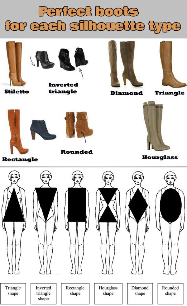 Boots for each shape.