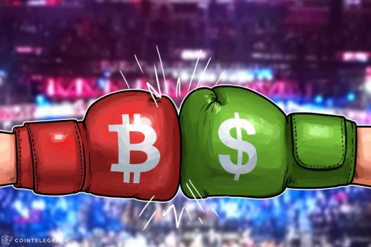 Bitcoin vs U.S. Dollar: Cases of Volatility Bitcoin Crypto News Dollar Tradings Volatility