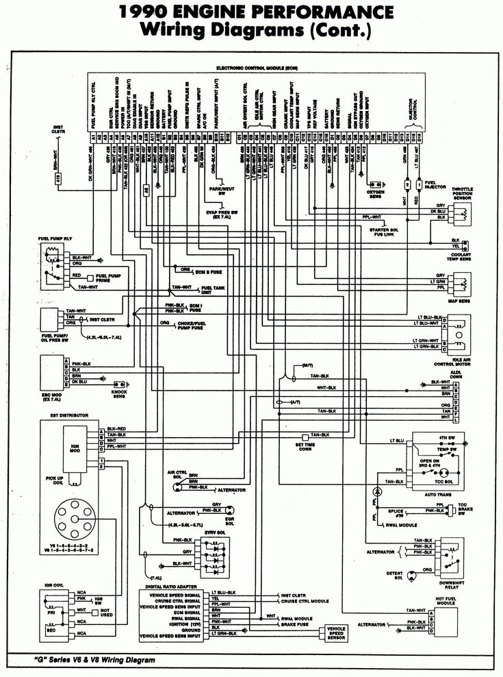 1990 Engine Performance Wiring Diagram With Control Module And Pertaining To Throttle Position