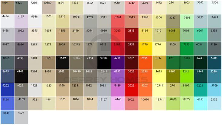 الوان دهانات جوتن بالارقام Paint Color Chart Wall Paint Colors Wall Painting