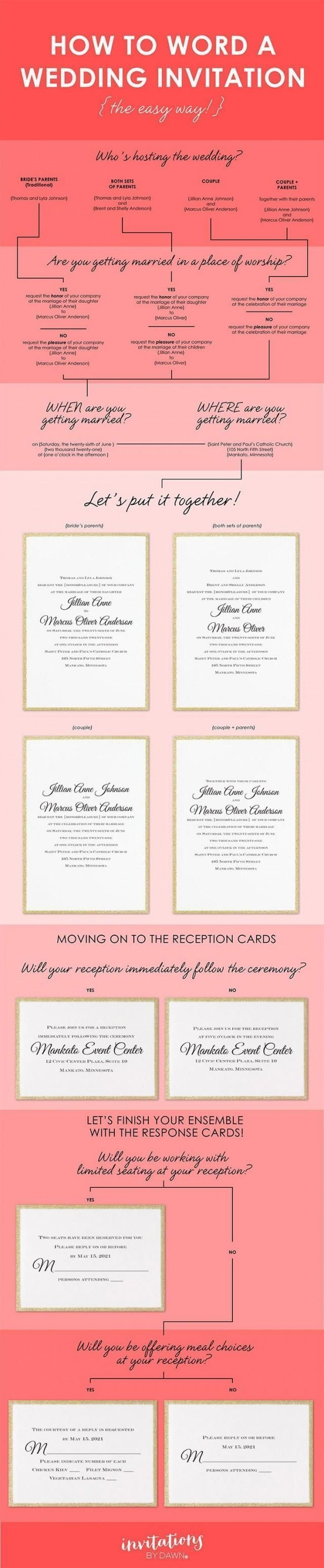 Learn how to word your wedding invitation ensemble with this fun and easy… #weddinginfographic #weddingplanninginfographic