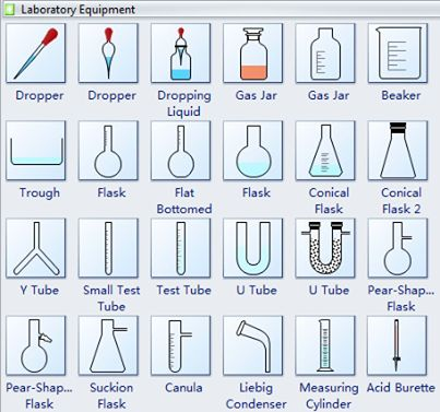 Worksheets Biology Laboratory Equipment Names 17 best ideas about chemistry lab equipment on pinterest list of important and basic laboratory equipments