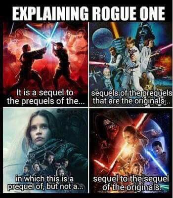 Rouge One<<think about this. This is actually accurate and makes sense!