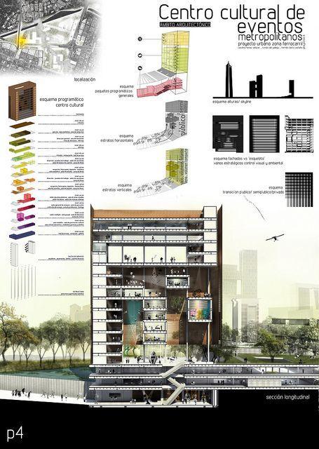 Nuevo centro cultural de eventos - Colombia Carolina Henao Salazar, Tomás Del Gallego, Hernán Castaño:
