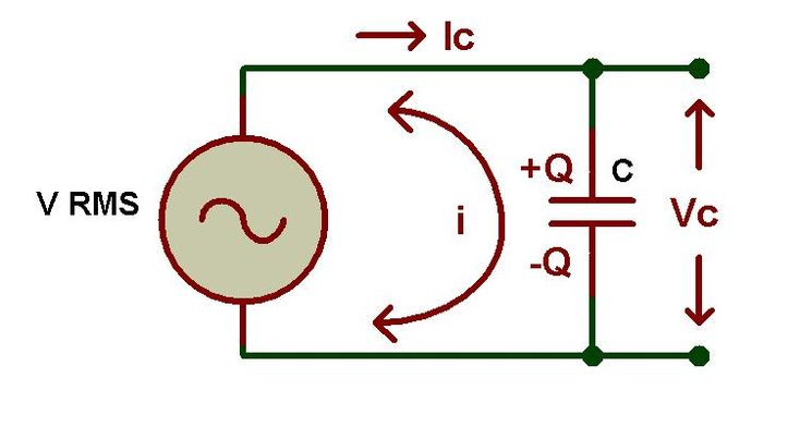 Best tutorial about AC Capacitor circuits. The capacitance of a capacitor in AC circuits depends on the frequency of supply voltage applied to it.