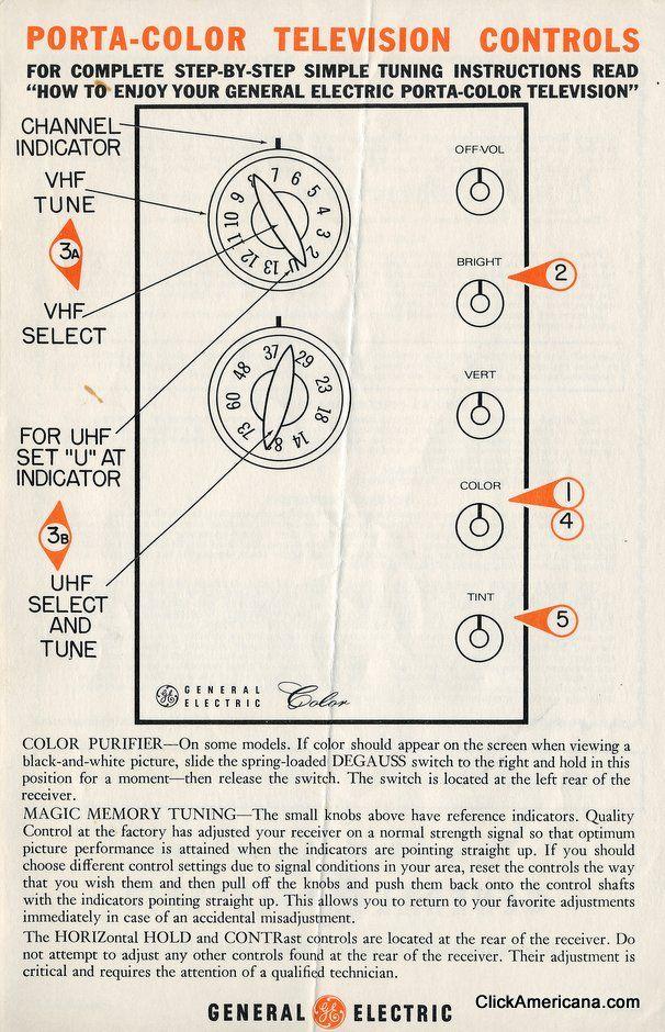 General Electric Porta-Color Television controls. 1967.