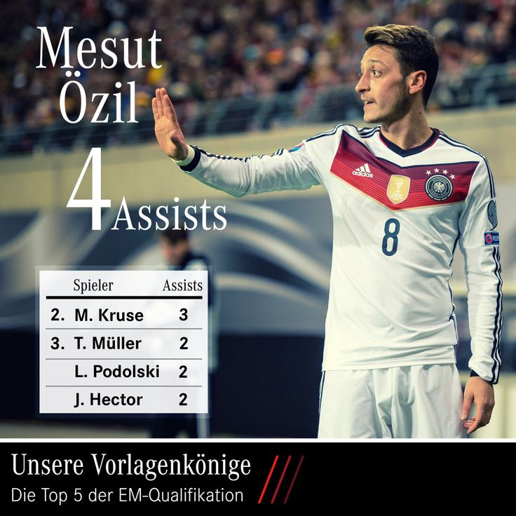 Our bests - Mesut Özil made 4 during Euro Qualifiers