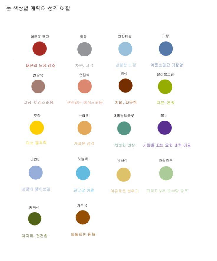 캐릭터 성격별 눈 색깔