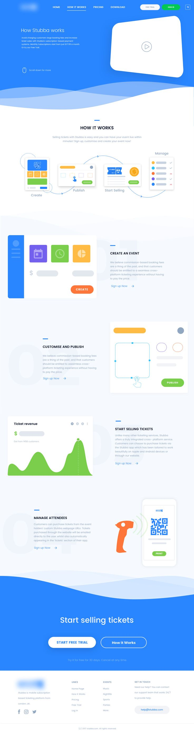 How it Works Page