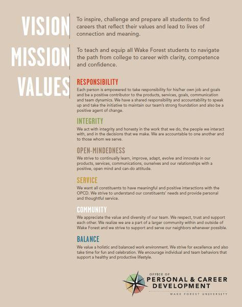 Vision, Mission & Values