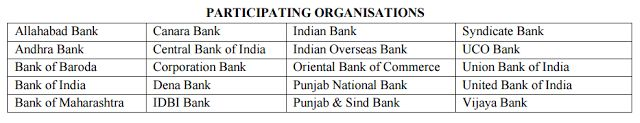 How to fill preferences in IBPS PO  6?   As many of the students are constantly bombarding the queries related to bank preference for IBPS PO 2016. So we are providing here the Preference List of the banks based on various criterion which you can use for reference while filling the application form . These data are based on various market research and the choice of the students aspiring for a job in the banking sector.  At first let us provide you the list of participating organisations i.e…
