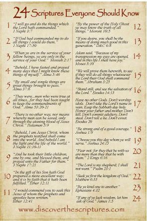 Book of Mormon Scripture Memory Chart