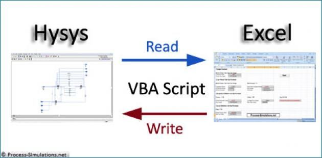 Linking Hysys to Excel - VBA Automation