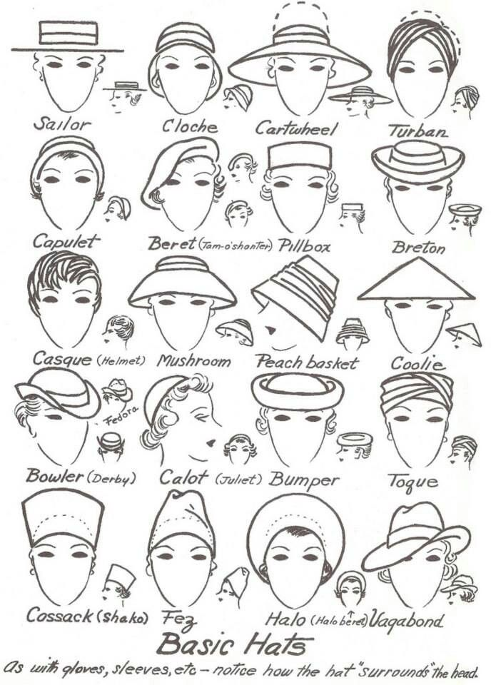 KNOW YOUR FASHION : the names for various styles of hats shown in this vintage visual guide is a wonderful tool .✔BWC Please like http://www.facebook.com/RagDollMagazine and follow @RagDollMagBlog @priscillacita