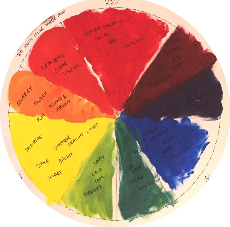 Easy art therapy activity: the colour wheel never gets old!