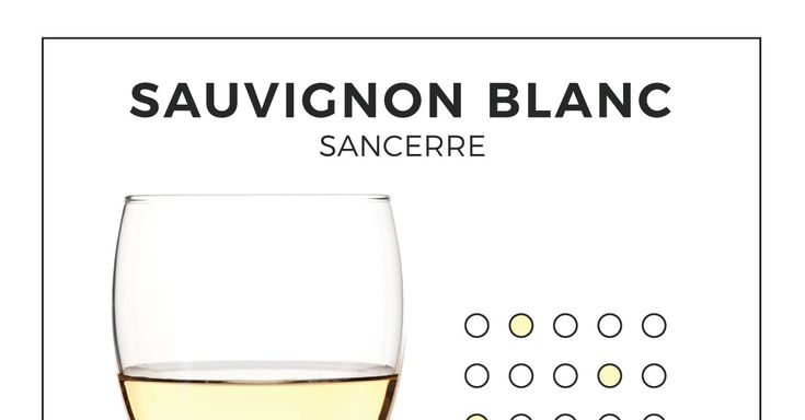 Sauvignon Blanc thrives in Sancerre's cool continental climate and varied soil types. Discover one of the Loire Valley's gems with this illustrated guide!