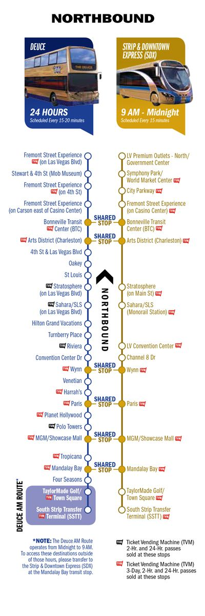 RTC Route Map - Buy a 15 Day Pass for $34, available at the Transit Center and all Walgreen's locations.