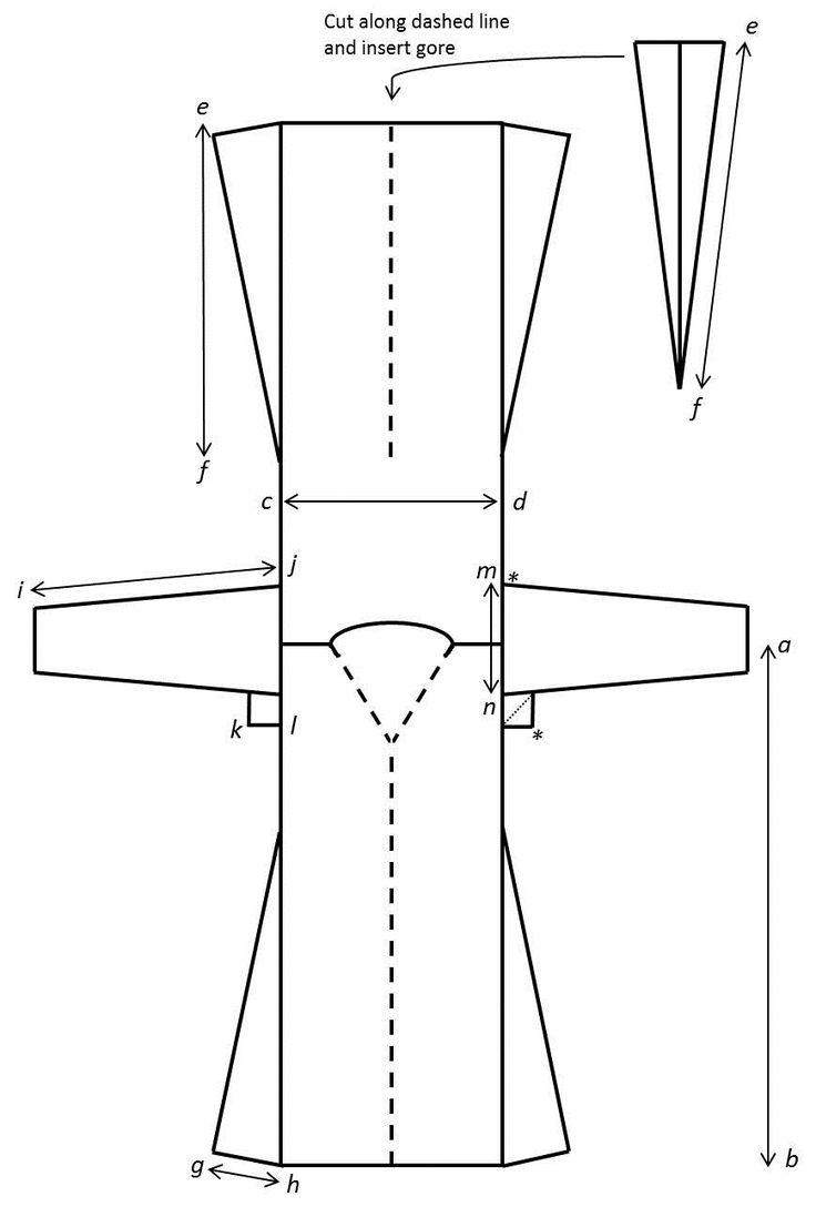 Schnitt für einen einfachen Mantel (Landbevölkerung)