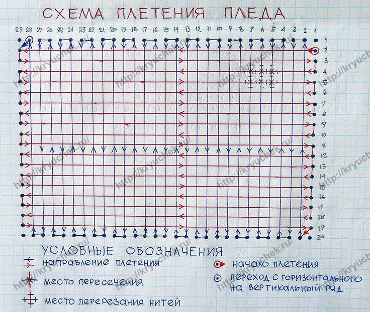 Схема вязания пледа из помпонов