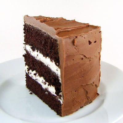One Perfect Bite: Perfect Chocolate Cake