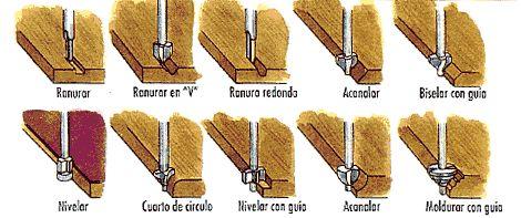 Por el numero de ejes El numero de ejes en una fresadora es lo que determina las posibilidades de movimiento de la maquina herramienta. Así, a mayor número de ejes, mayores posibilidades de movimie...