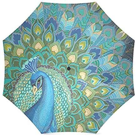 allthingspeacock.com - Peacock Umbrellas