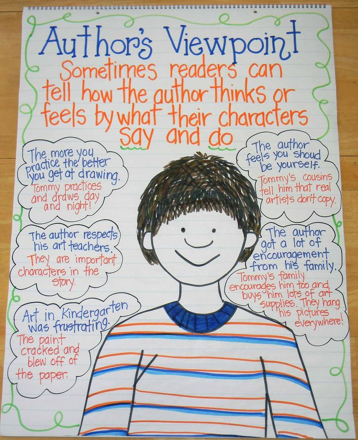 The Art Lesson -Author's Viewpoint anchor chartStrega Nona, Point Of View, Art Lessons, Author Viewpoint, Anchor Charts, Tomie Depaola, Viewpoint Anchors, Author Study, Anchors Charts