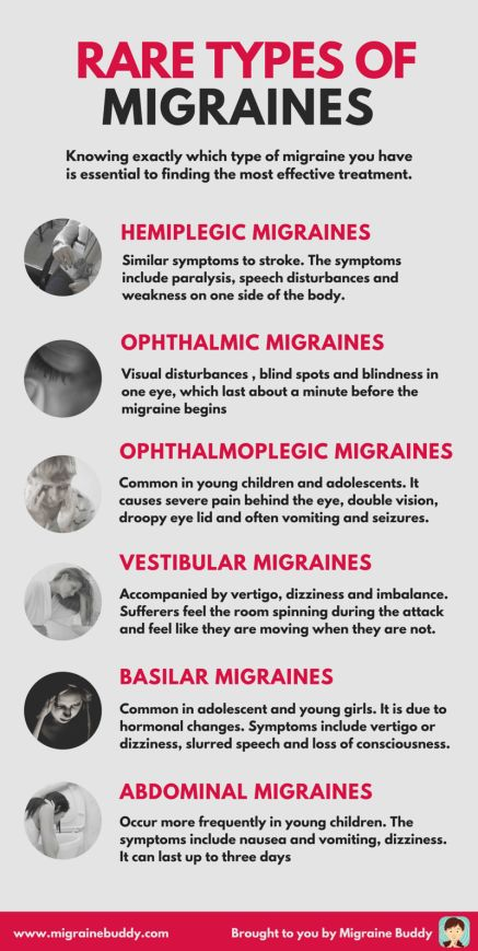 Migraines don't always come with a headache. I get Vestibular Migraines. Do you get any of these?
