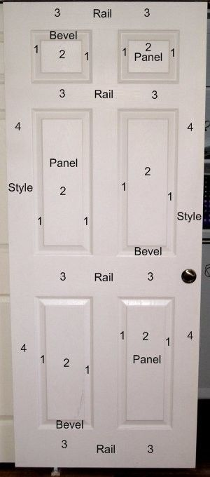 how to paint a door i 39 m definitely going to need to use this soon. Black Bedroom Furniture Sets. Home Design Ideas