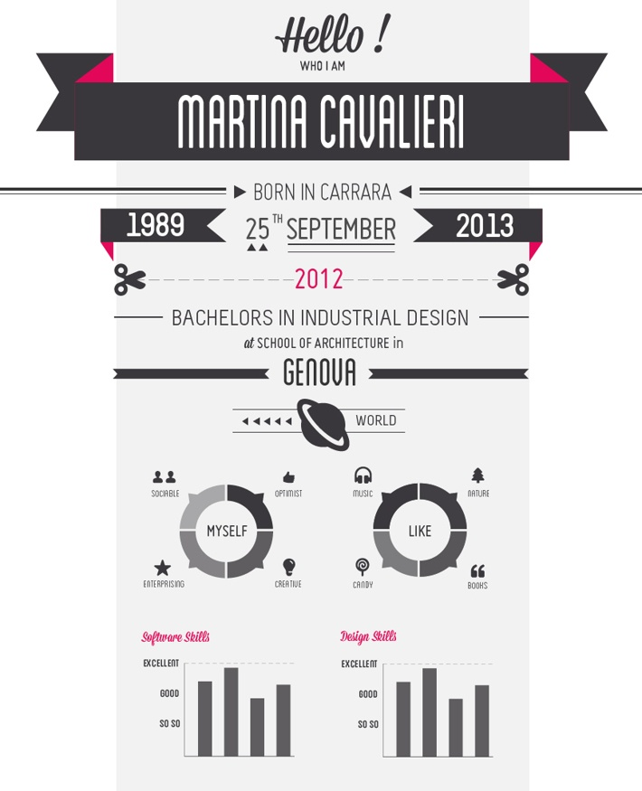 19 best Famous Infographic Resumes (Movie characters, Celebrities - promotion resume