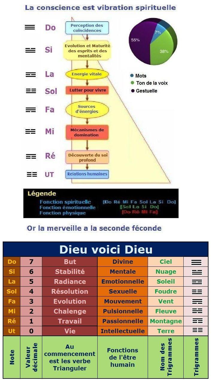 la vie eternelle  - Page 3 0081360b7b5917b6b97f3f8456e8a30f