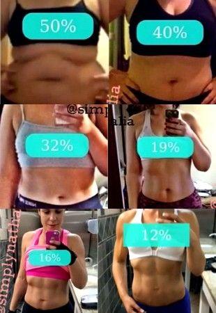 Blogueira emagrece 56kg e elimina gordura das coxas e braços sem cirurgias; saiba como - Bolsa de Mulher