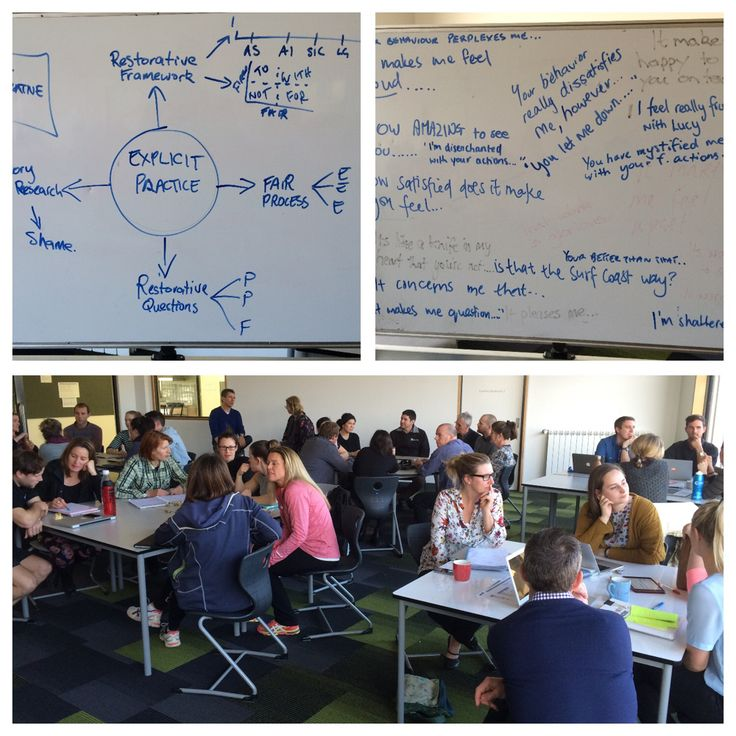 What a great day re-igniting our Restorative Practices Partnership with Surf Coast SC. A thriving new school.