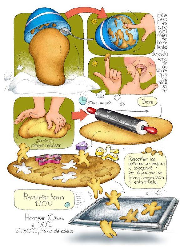 Cartoon Cooking: El Señor de Jenjibre. Ginger Mister.