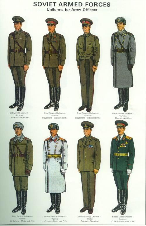 Soviet Uniforms, Thanks Fletch.