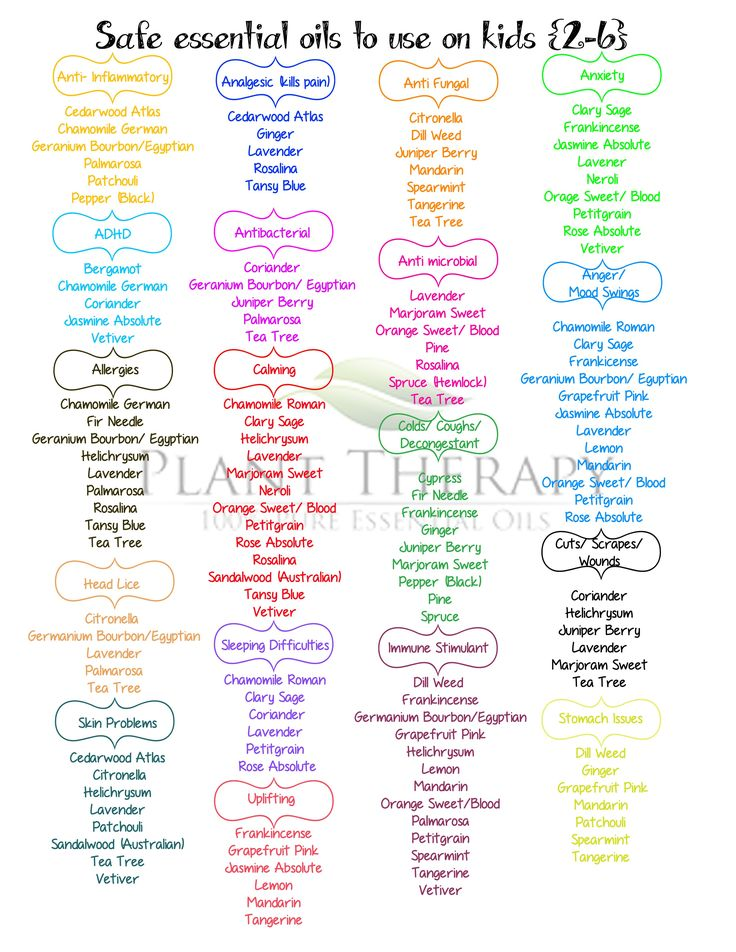 I want to quickly say that if an oil is not on this list that does not mean that it is not safe to use on younger children. These oils were chosen by Plant Therapy's expert as the oils to start out...