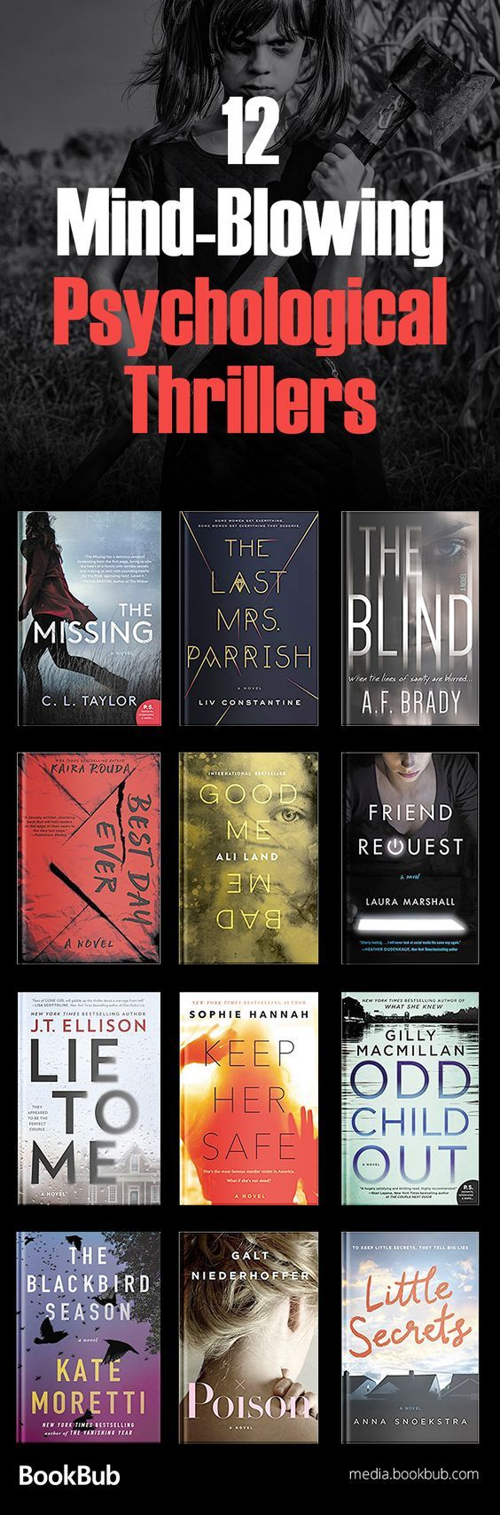 12 psychological thriller books, including a great reading list of thrillers 2017. Featuring suspense, twists, mystery and more.