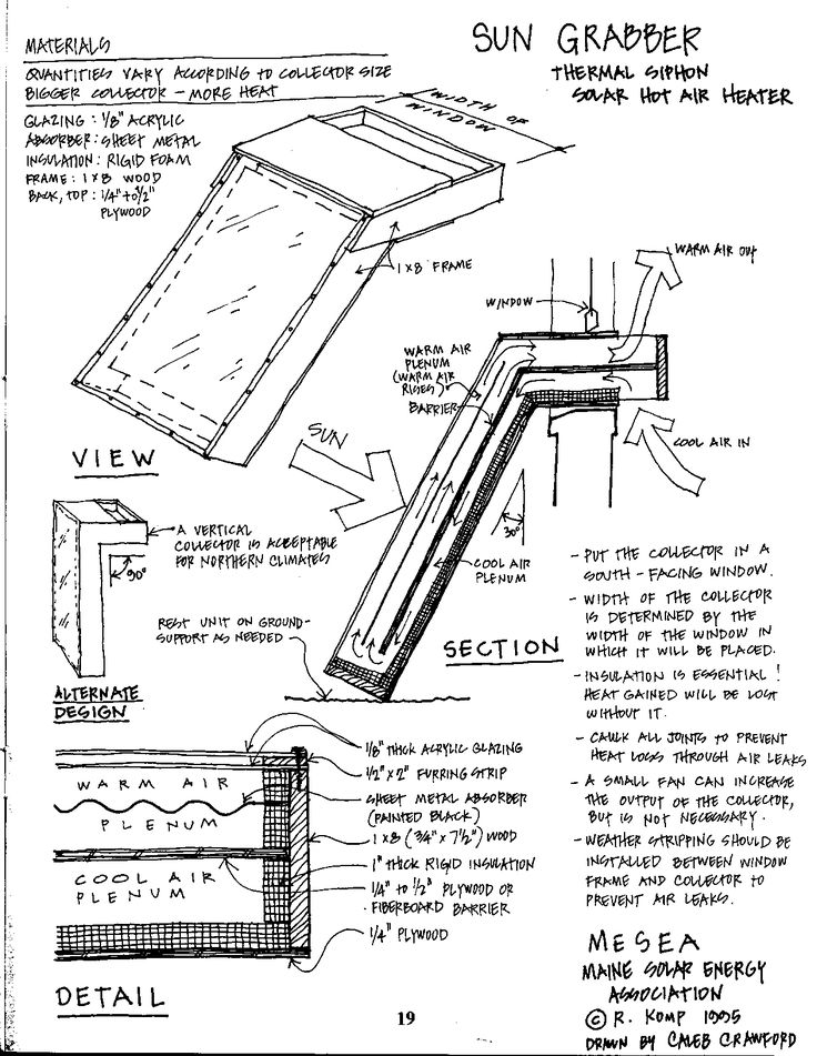 Discussion/ideas page for Solar Windowbox Heaters including this one from Richard Komp's Maine Solar Primer, found on BuildItSolar.com