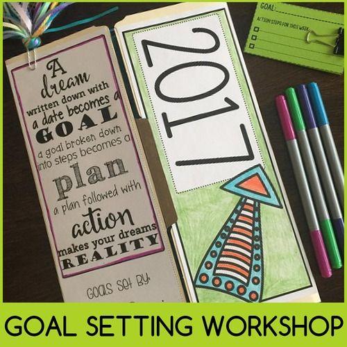 New years resolution 2017 - Goal setting is an important skill that needs to be taught. January and February is a great time to teach this skill. This resource is comprehensive. There is a powerpoint to guide the workshop. The students will take an array of self discovery inventories, think about the way they learn, learn about SMART goal setting, action planning and will create a lapbook that keeps track of their