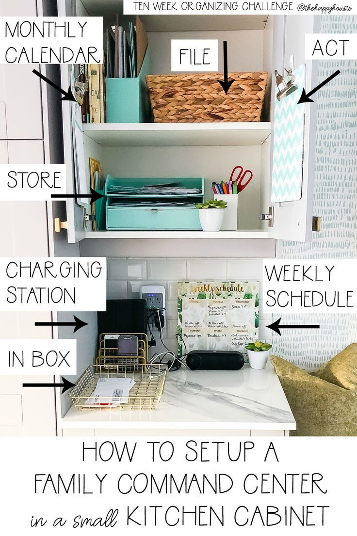How To Setup A Command Center In A Kitchen Cabinet The Happy Housie In 2020 Home Command Center Command Center Kitchen Kitchen Desk Organization
